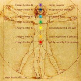 Energizing Exercises Part 1